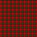 Plaid Stock Photo