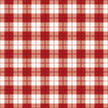 Plaid Background_Red-White Fotografie Stock