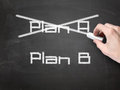 Plan B concept on blackboard Royalty Free Stock Photography