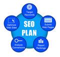 Plan de SEO Photos stock