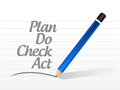 Plan do check act message sign illustration design over a white background Stock Photos
