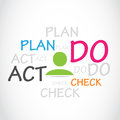 Plan do check act pdca word cloud abstract background Stock Image