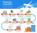 Plan your travel infographic guide. Vacation booking concept. Vector illustration in flat style design Royalty Free Stock Photo