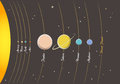 Planets of solar system comparison size in our Royalty Free Stock Photo