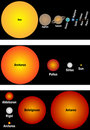 Planets and stars size in relation Stock Images