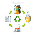 Plastic Recycling Cycle Illust...
