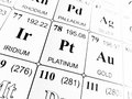 Platinum on the periodic table of the elements Royalty Free Stock Photo