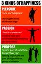 Pleasure passion purpose Royalty Free Stock Photo