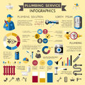 Plumbing Colored Infographic