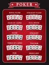 Poker hand rankings combination