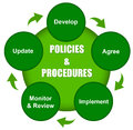 Policies and procedures diagram explaining how come about Stock Images