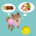 Pomeranian dog with empty bowl want to eat steak. Royalty Free Stock Photo