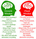 Positive negative mindset difference between a growth and a fixed Royalty Free Stock Images