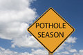 Pothole sign traffic indicating that season is upon us Royalty Free Stock Photography