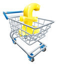 Pound money trolley concept currency of sign in a supermarket shopping cart or Stock Photo