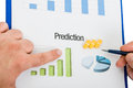 Prediction for vitamin sales on global marketing results Stock Photography