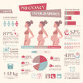 Pregnancy and birth infographics with flat icon set