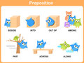 Preposition Of Motion For Pres...