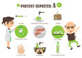 Prevent hepatitis A