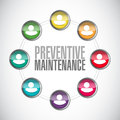 Preventive maintenance people diagram sign concept illustration design over white Stock Photos