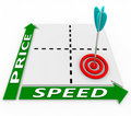 Price Speed Matrix - Arrow and Target Stock Photos