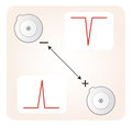 Principals of electric flow ecg Stock Photos