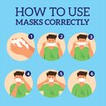 How to wear a surgical mask properly to prevent virus vector illustration. Dust protection. Royalty Free Stock Photo