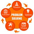 Problem solving problems in a logical and structured way Stock Image