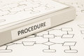 Procedure process concept for work instruction Royalty Free Stock Photo