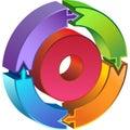 Zpra kruh  trojrozměrný šipky