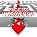 Process Improvement 3d Words Arrow Breaking Through Maze Walls Royalty Free Stock Photo