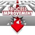 Process Improvement 3d Words Arrow Breaking Through Maze Walls Royalty Free Stock Photo