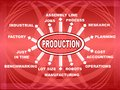 Production concept Royalty Free Stock Photo