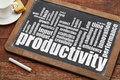Productivity word cloud on vintage slate blackboard with chalk and coffee Stock Photo