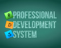 Professional development system and posts Stock Photography