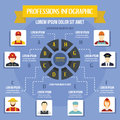 Professions infographic concept, flat style
