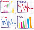 Profit revenue chart financial of and loss Royalty Free Stock Images