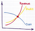 Profit revenue chart financial of and loss Stock Photos