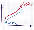 Profit revenue chart financial of and loss Stock Images