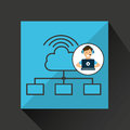 Programer character development cloud Royalty Free Stock Photo