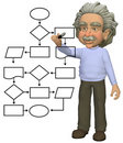 Programing genius draws smart flowchart program Stock Image
