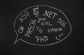 Programing languages several programming names written in on the blackboard Royalty Free Stock Photos