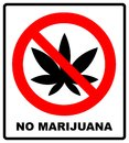 Prohibition Sign Icon No Cannabis Vector Illustration Isolated On White With A Black Leaf Of Marijuana, Marihuana. Red