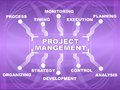 Project management Stock Image