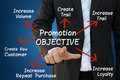 Promotion objective for business concept businessman pointing development Royalty Free Stock Photography