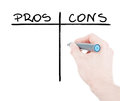 Pros and cons table drawn by felt tip pen isolated on white Royalty Free Stock Photography