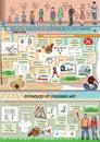Psychology of children's art. Royalty Free Stock Photo
