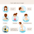 Public Bath Culture In Japan Royalty Free Stock Photo