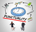Punctuality concept businesswoman and businessman looking at a Stock Image