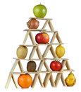 Pyramid food three balanced diet eating fruits and vegetables Royalty Free Stock Images